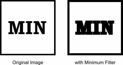 Minimum, Maximum, and Median Filters - Graphics Mill